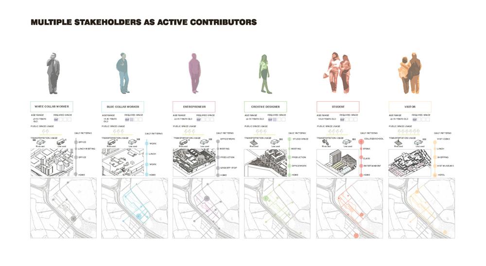 Schindler Global Awardm2017 Projekte 974 Armature Urbanismo