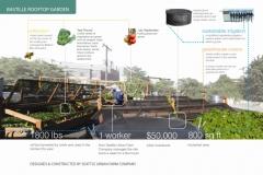 bastille-rooftop-garden_productive-neighborhoods_berger