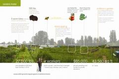 marra-farm_productive-neighborhoods_berger